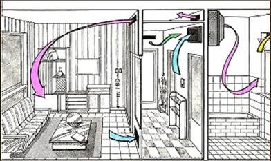 Aercalor impianti di climatizzazione roma invernale estivo - Impianto condizionamento canalizzato ...
